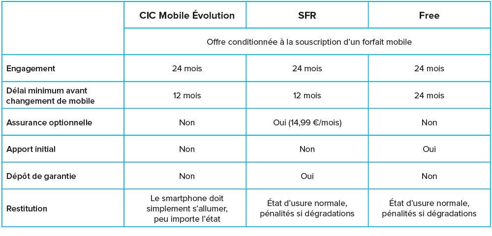 2-location-smartphone
