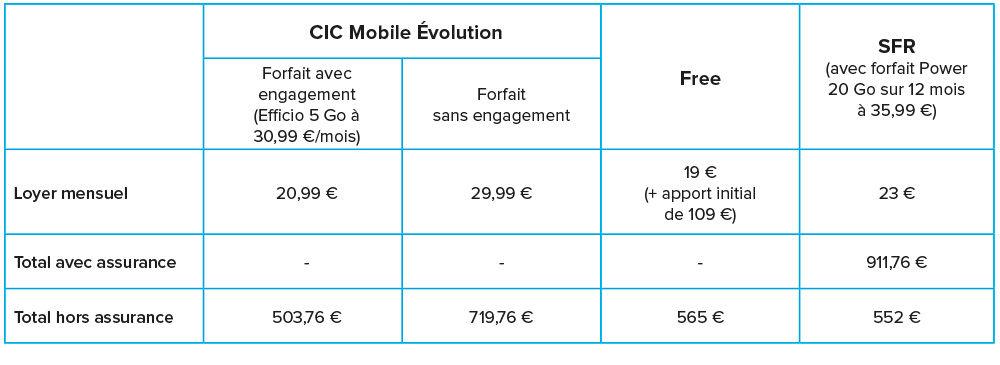 3-location-smartphone